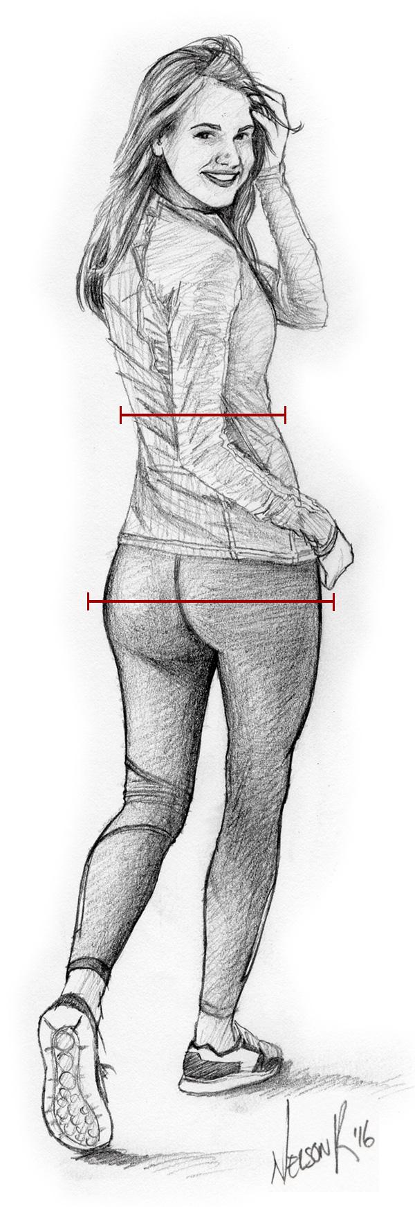 Proporción Cadera-Cintura
